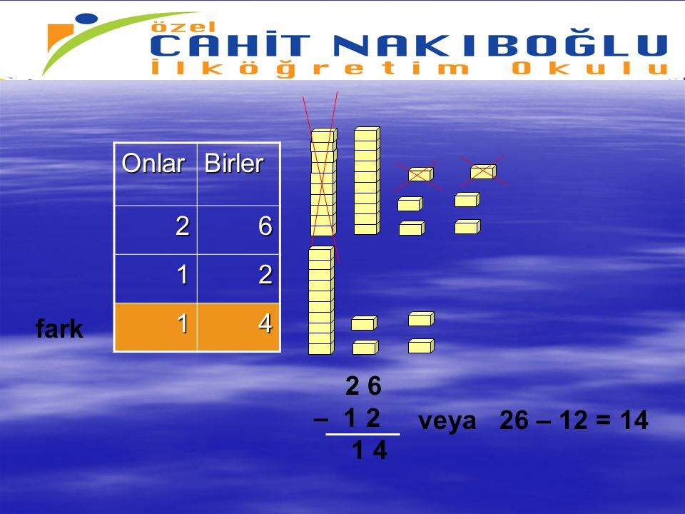Onlar Birler 2 6 1 4 fark 2 6 – 1 2 1 4 veya 26 – 12 = 14