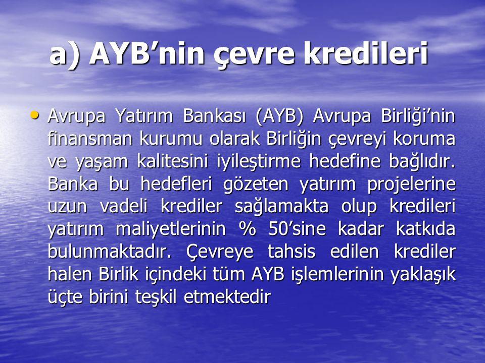 a) AYB'nin çevre kredileri