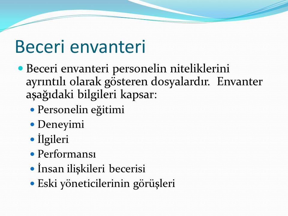 Beceri envanteri Beceri envanteri personelin niteliklerini ayrıntılı olarak gösteren dosyalardır. Envanter aşağıdaki bilgileri kapsar: