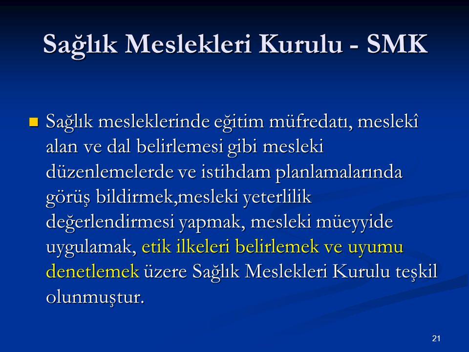 Sağlık Meslekleri Kurulu - SMK