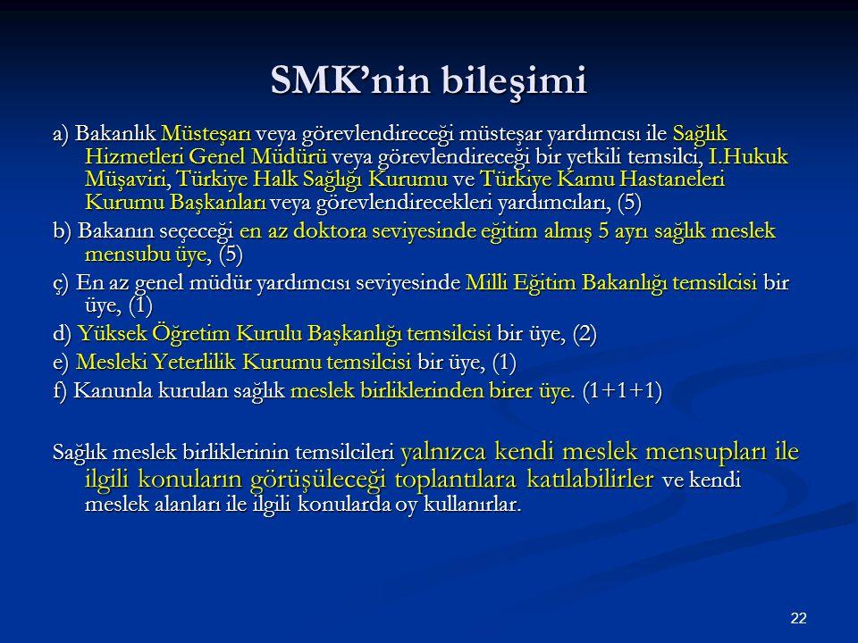 SMK'nin bileşimi