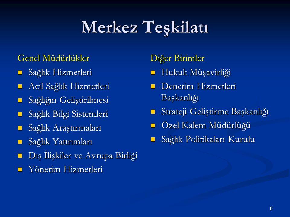 Merkez Teşkilatı Genel Müdürlükler Sağlık Hizmetleri