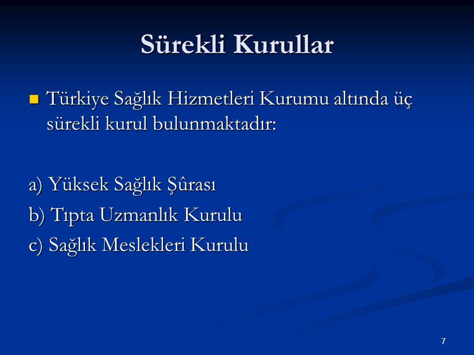 Sürekli Kurullar Türkiye Sağlık Hizmetleri Kurumu altında üç sürekli kurul bulunmaktadır: a) Yüksek Sağlık Şûrası.