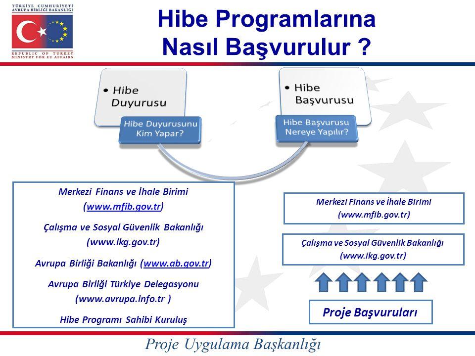 Hibe Programlarına Nasıl Başvurulur