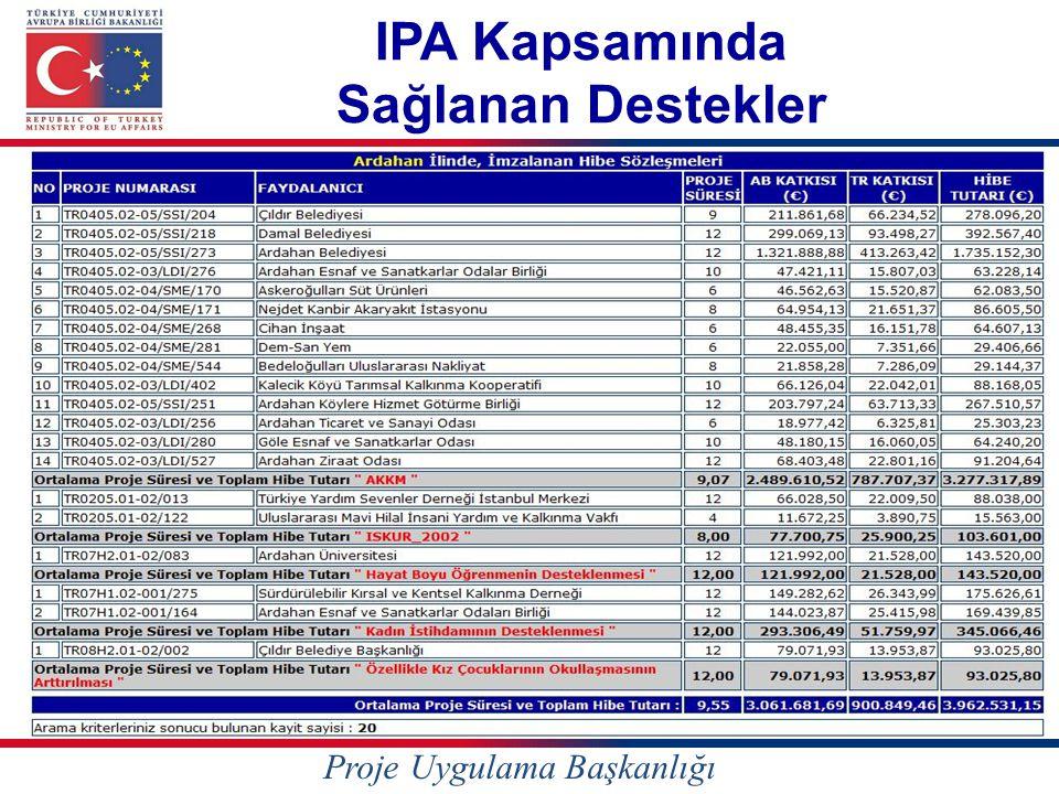 IPA Kapsamında Sağlanan Destekler