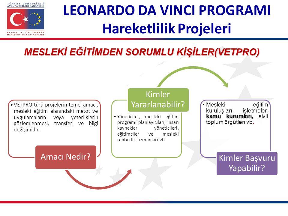 LEONARDO DA VINCI PROGRAMI Hareketlilik Projeleri