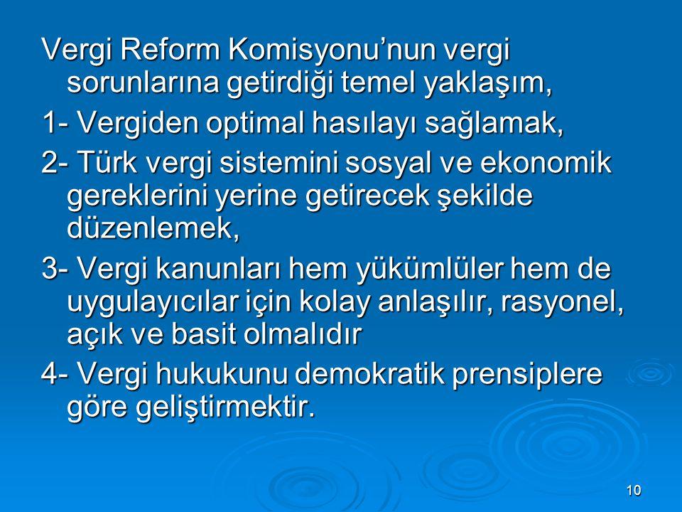 Vergi Reform Komisyonu'nun vergi sorunlarına getirdiği temel yaklaşım,