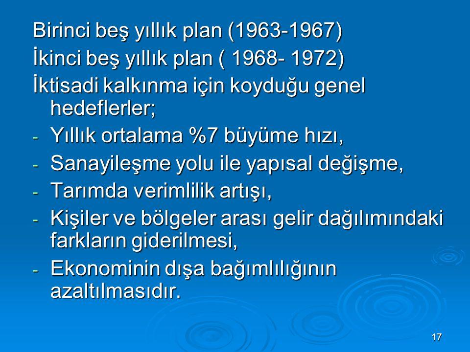 Birinci beş yıllık plan (1963-1967)