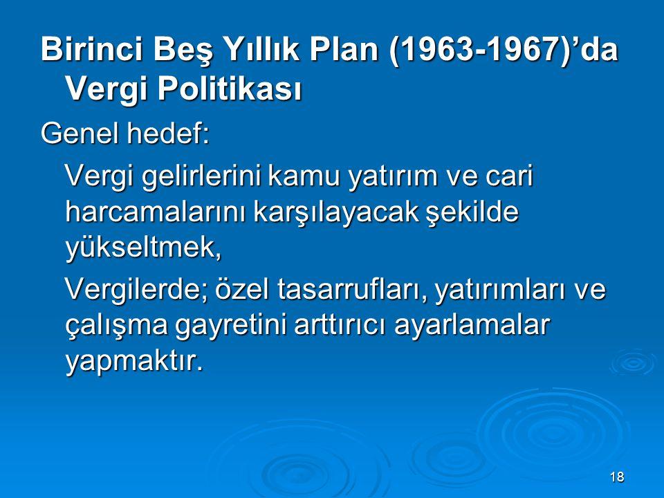 Birinci Beş Yıllık Plan (1963-1967)'da Vergi Politikası