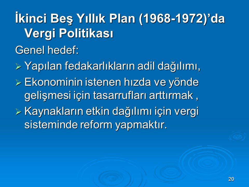 İkinci Beş Yıllık Plan (1968-1972)'da Vergi Politikası