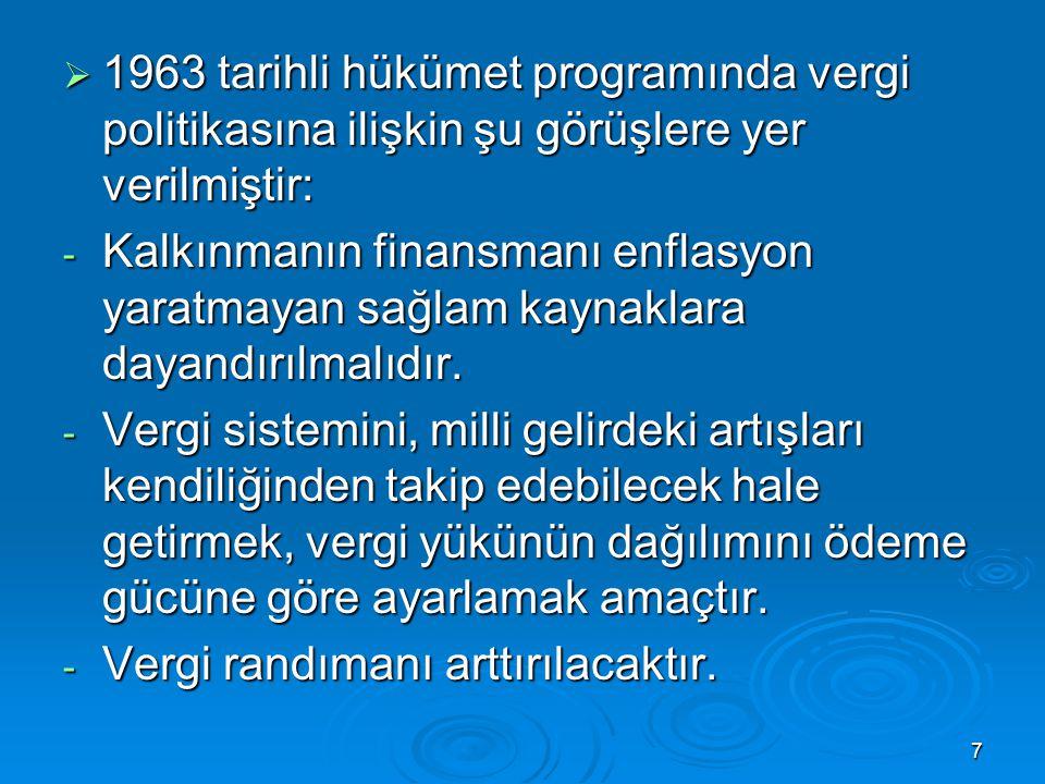 1963 tarihli hükümet programında vergi politikasına ilişkin şu görüşlere yer verilmiştir: