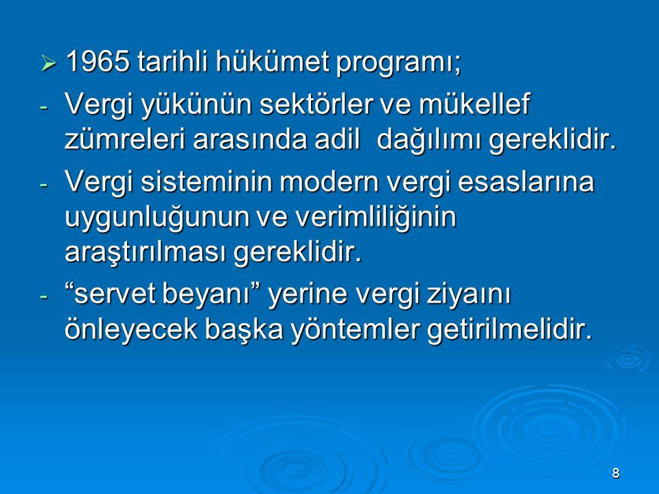 1965 tarihli hükümet programı;