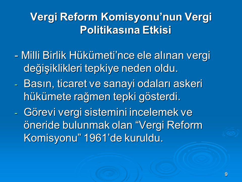 Vergi Reform Komisyonu'nun Vergi Politikasına Etkisi
