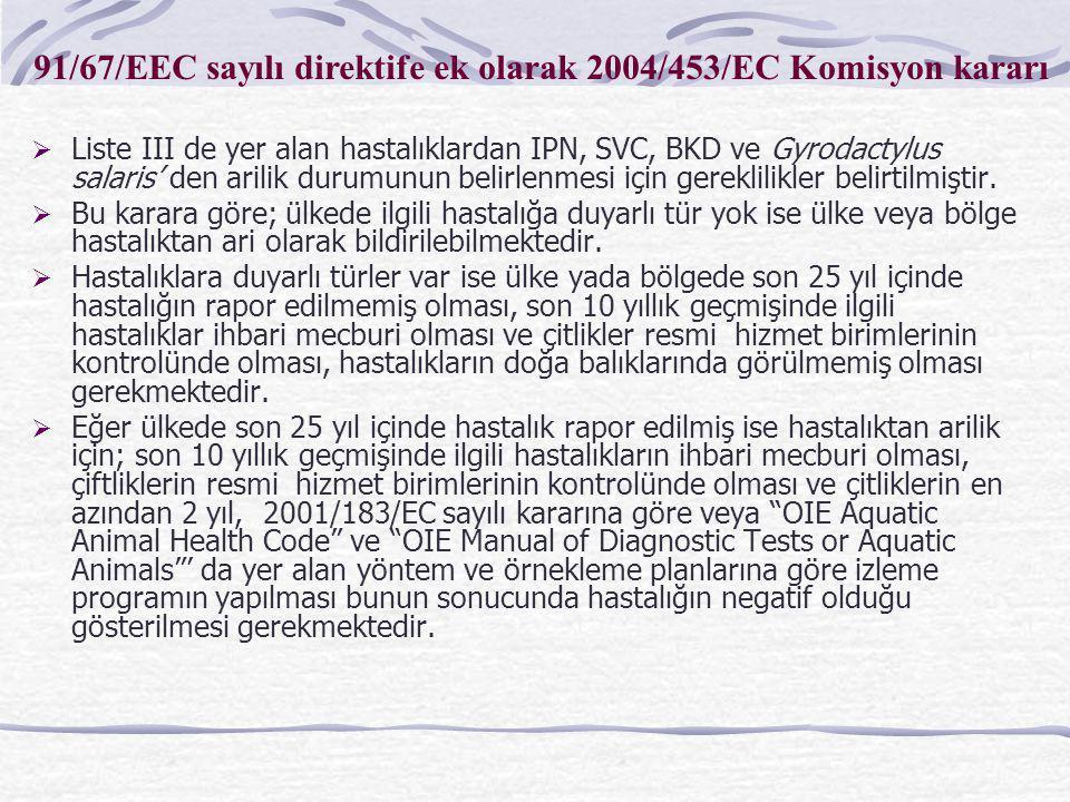 91/67/EEC sayılı direktife ek olarak 2004/453/EC Komisyon kararı