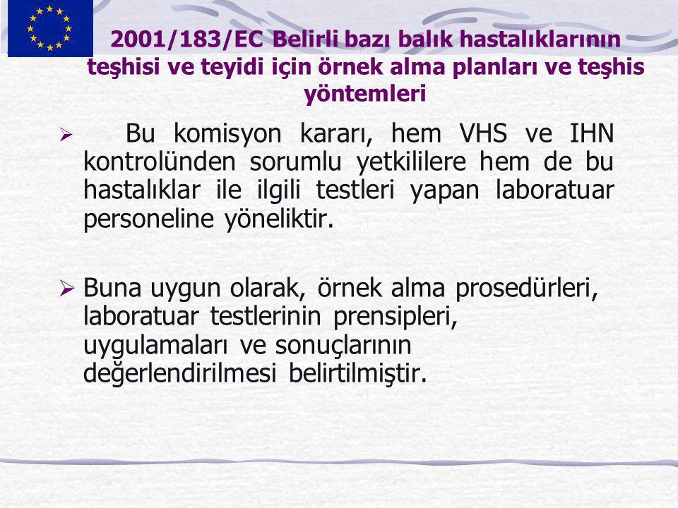 2001/183/EC Belirli bazı balık hastalıklarının teşhisi ve teyidi için örnek alma planları ve teşhis yöntemleri