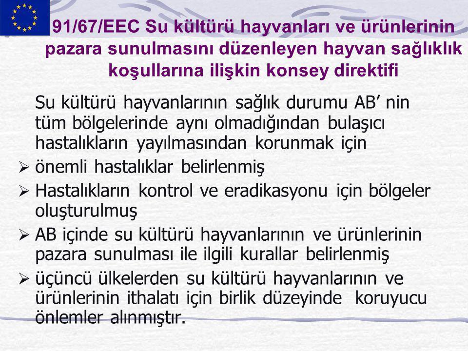 91/67/EEC Su kültürü hayvanları ve ürünlerinin pazara sunulmasını düzenleyen hayvan sağlıklık koşullarına ilişkin konsey direktifi