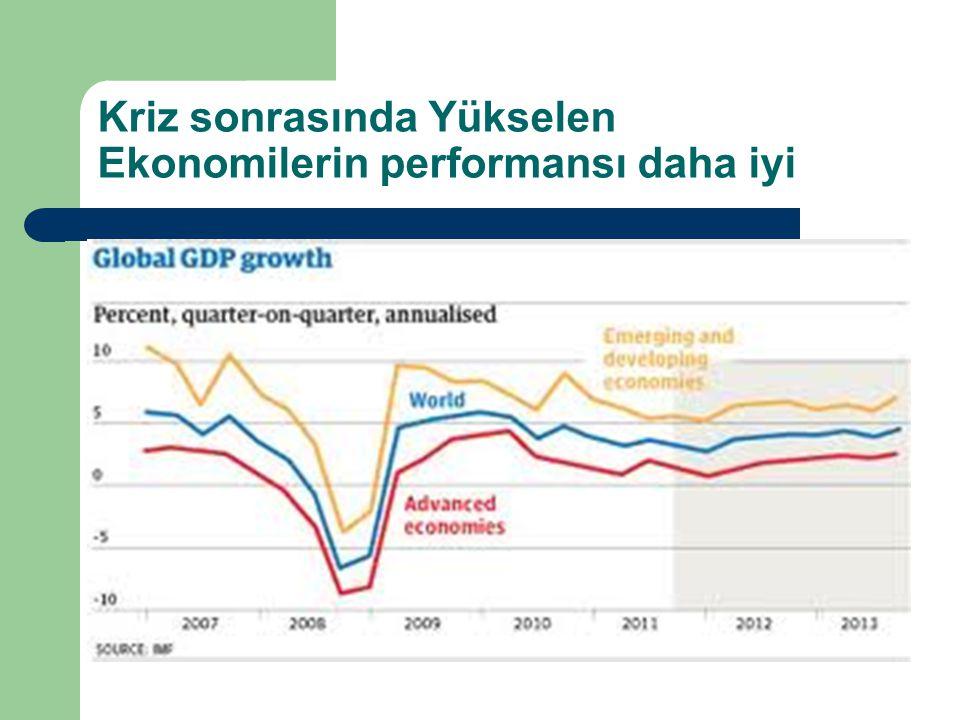 Kriz sonrasında Yükselen Ekonomilerin performansı daha iyi