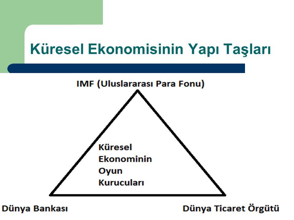 Küresel Ekonomisinin Yapı Taşları