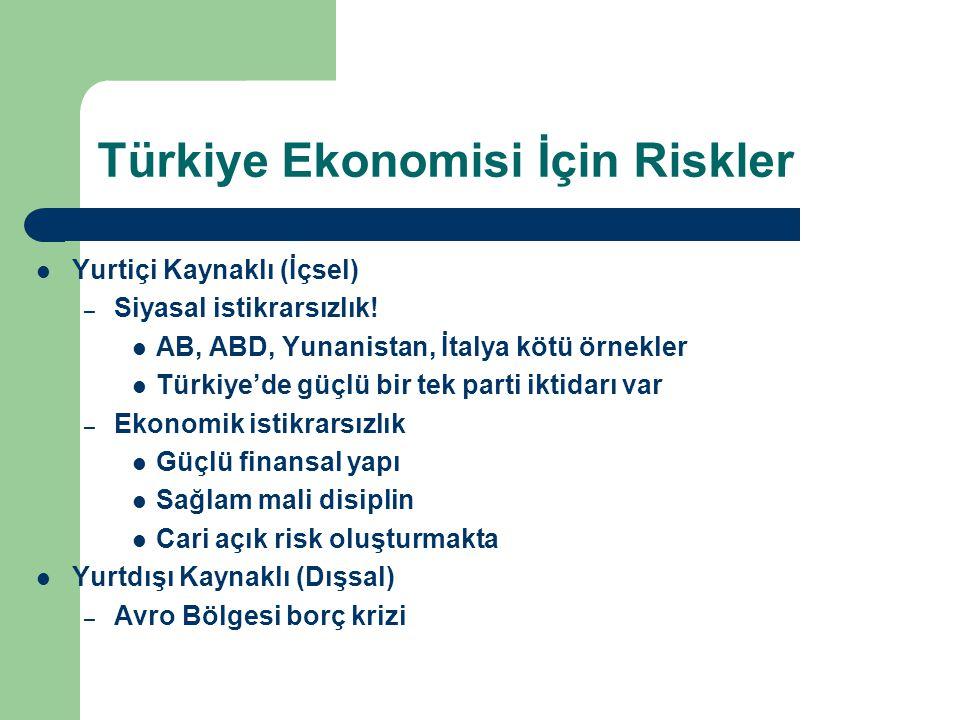 Türkiye Ekonomisi İçin Riskler