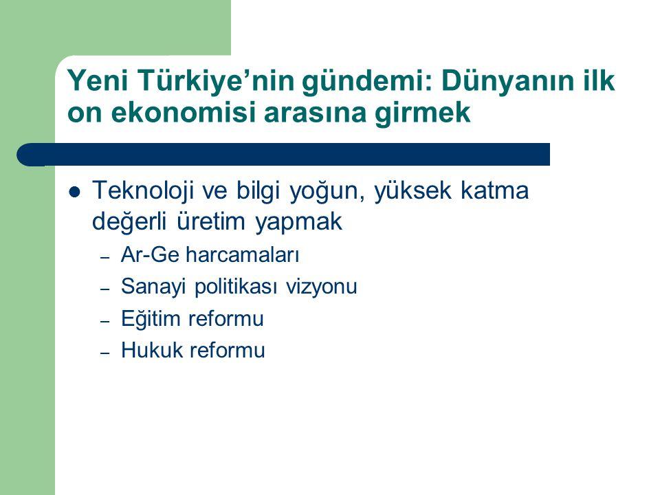 Yeni Türkiye'nin gündemi: Dünyanın ilk on ekonomisi arasına girmek