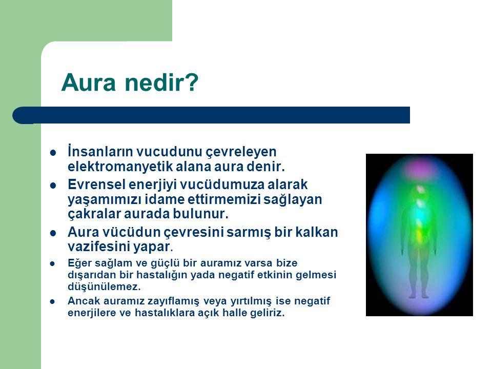 Aura nedir İnsanların vucudunu çevreleyen elektromanyetik alana aura denir.