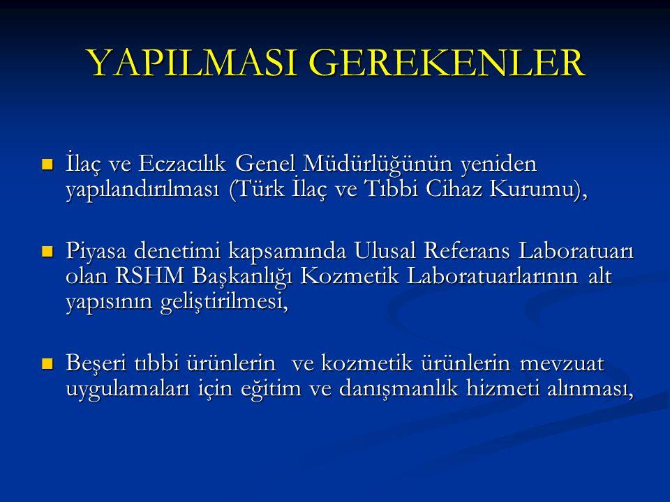 YAPILMASI GEREKENLER İlaç ve Eczacılık Genel Müdürlüğünün yeniden yapılandırılması (Türk İlaç ve Tıbbi Cihaz Kurumu),