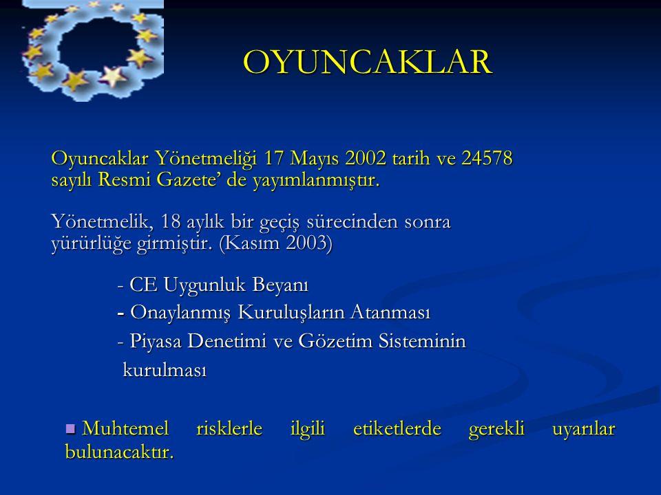 OYUNCAKLAR Oyuncaklar Yönetmeliği 17 Mayıs 2002 tarih ve 24578