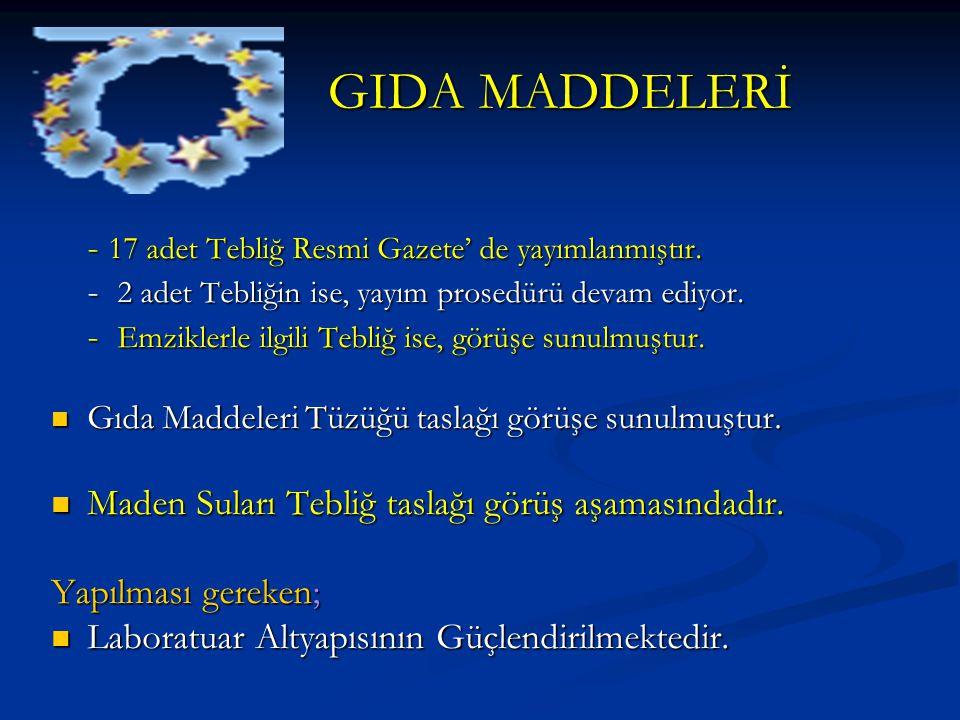 GIDA MADDELERİ - 17 adet Tebliğ Resmi Gazete' de yayımlanmıştır.
