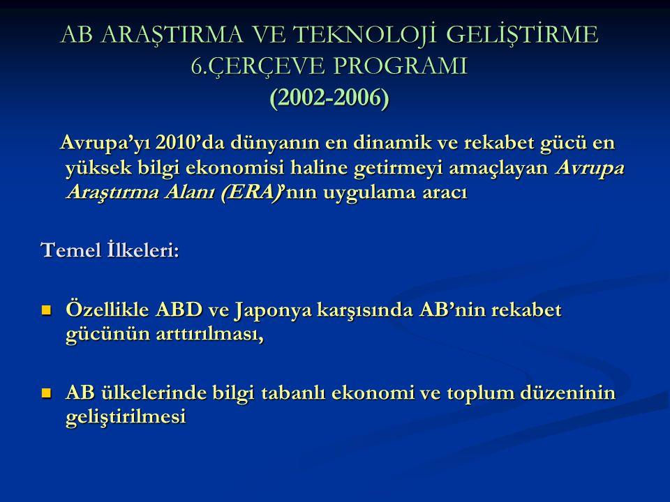 AB ARAŞTIRMA VE TEKNOLOJİ GELİŞTİRME 6.ÇERÇEVE PROGRAMI (2002-2006)