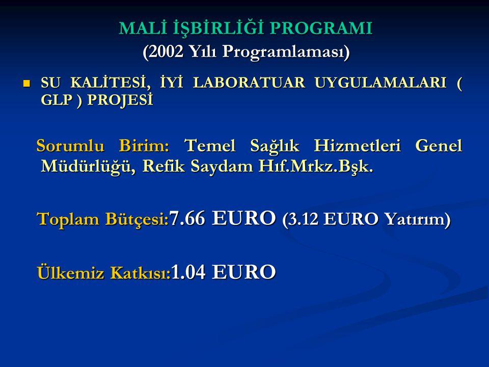 MALİ İŞBİRLİĞİ PROGRAMI (2002 Yılı Programlaması)