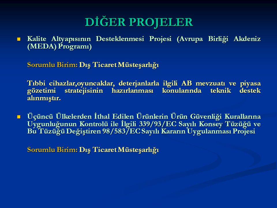 DİĞER PROJELER Kalite Altyapısının Desteklenmesi Projesi (Avrupa Birliği Akdeniz (MEDA) Programı) Sorumlu Birim: Dış Ticaret Müsteşarlığı.