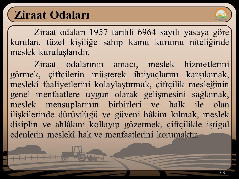 Ziraat Odaları Ziraat odaları 1957 tarihli 6964 sayılı yasaya göre kurulan, tüzel kişiliğe sahip kamu kurumu niteliğinde meslek kuruluşlarıdır.