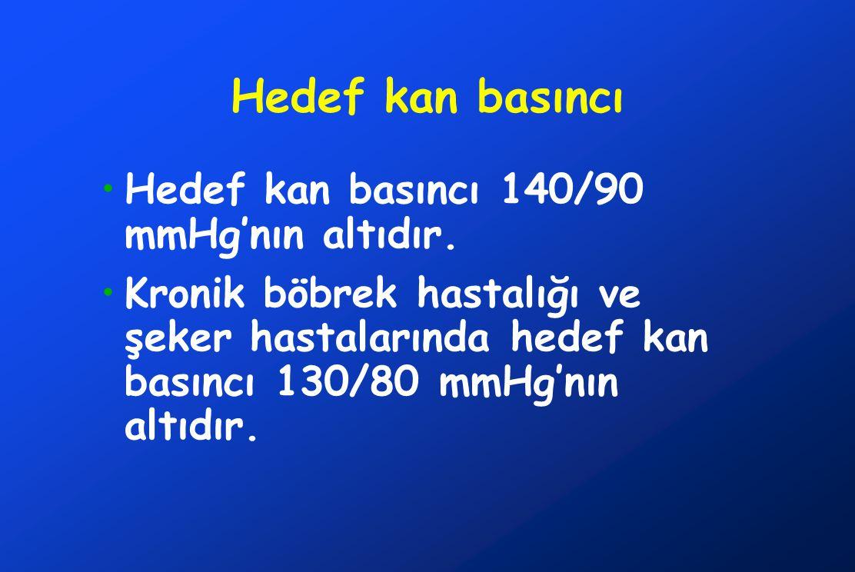 Hedef kan basıncı Hedef kan basıncı 140/90 mmHg'nın altıdır.