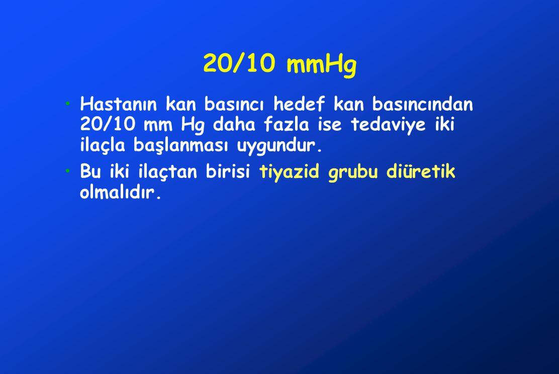 20/10 mmHg Hastanın kan basıncı hedef kan basıncından 20/10 mm Hg daha fazla ise tedaviye iki ilaçla başlanması uygundur.
