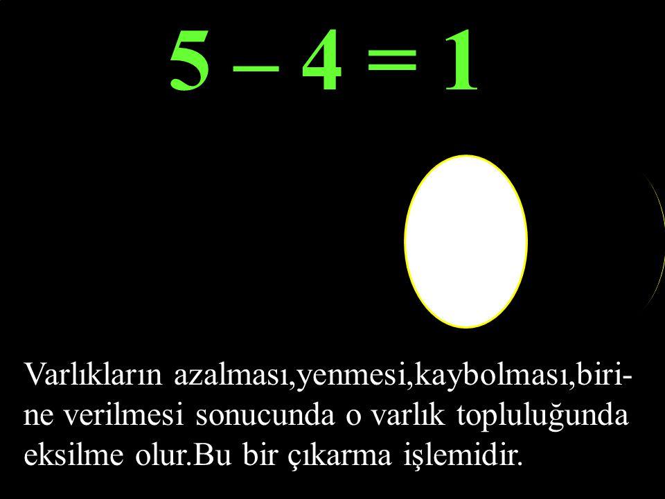 5 – 4 = 1 Varlıkların azalması,yenmesi,kaybolması,biri- ne verilmesi sonucunda o varlık topluluğunda eksilme olur.Bu bir çıkarma işlemidir.