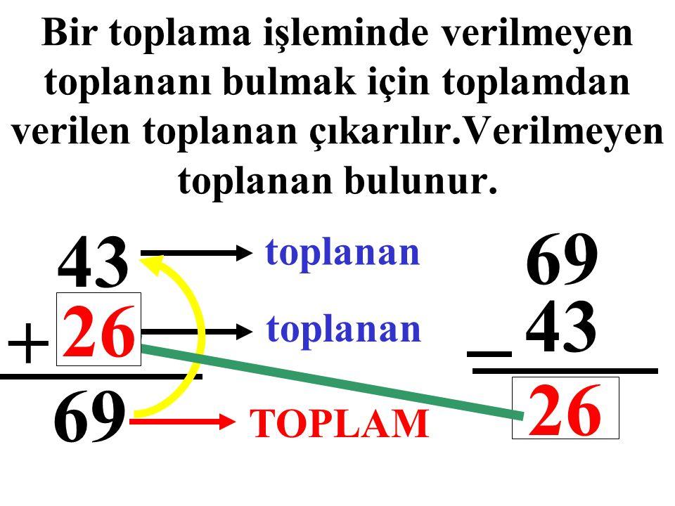 Bir toplama işleminde verilmeyen toplananı bulmak için toplamdan verilen toplanan çıkarılır.Verilmeyen toplanan bulunur.