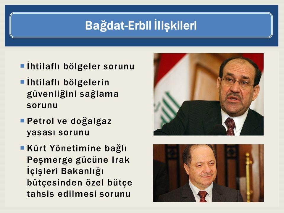 Bağdat-Erbil İlişkileri