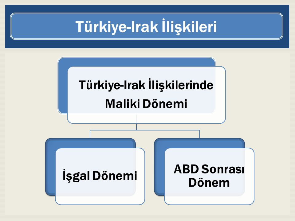 Türkiye-Irak İlişkileri