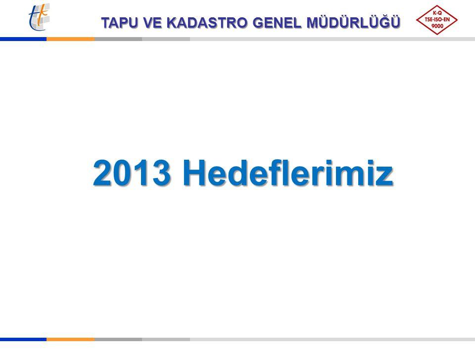 2013 Hedeflerimiz