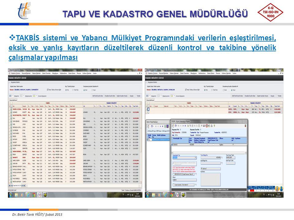 TAKBİS sistemi ve Yabancı Mülkiyet Programındaki verilerin eşleştirilmesi, eksik ve yanlış kayıtların düzeltilerek düzenli kontrol ve takibine yönelik çalışmalar yapılması
