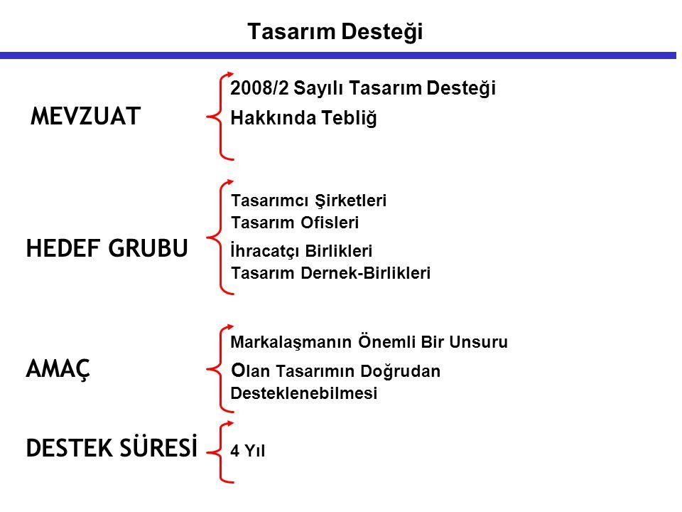 2008/2 Sayılı Tasarım Desteği