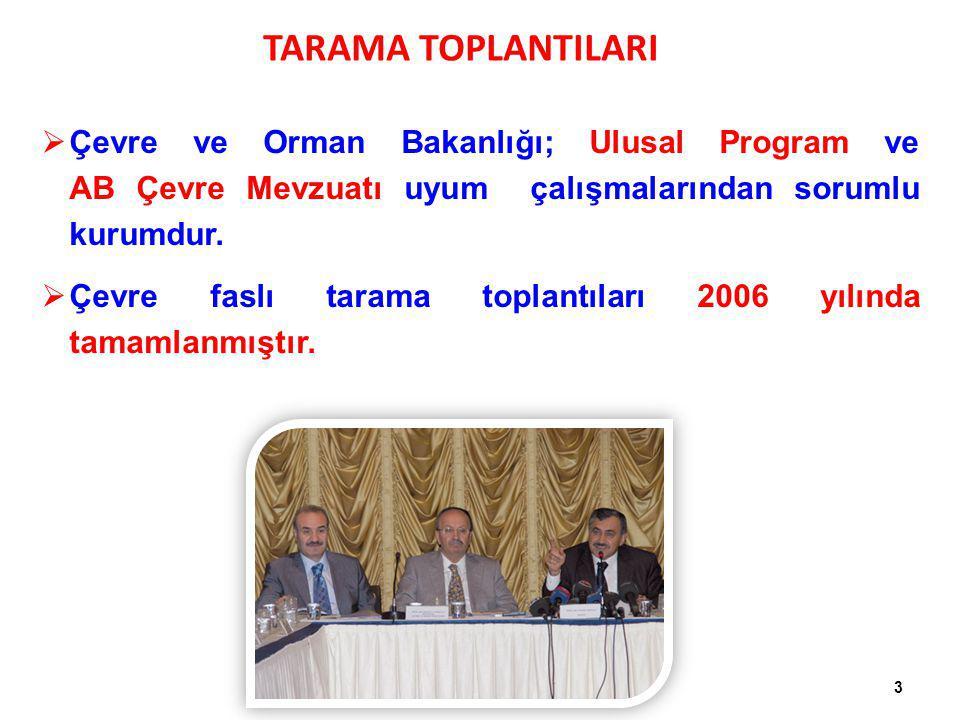 TARAMA TOPLANTILARI Çevre ve Orman Bakanlığı; Ulusal Program ve AB Çevre Mevzuatı uyum çalışmalarından sorumlu kurumdur.