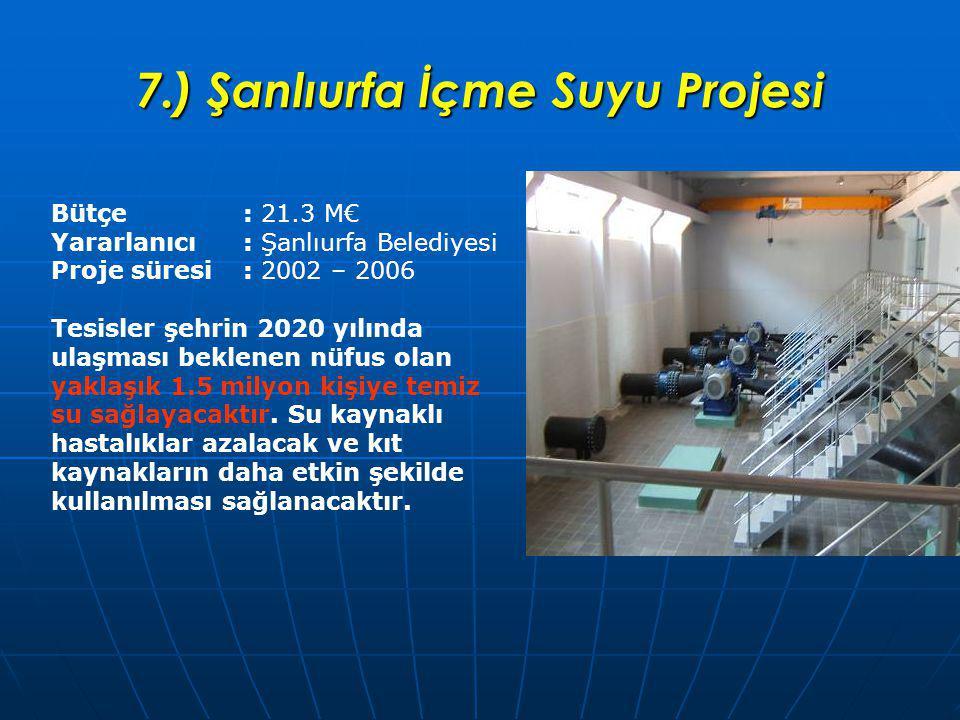 7.) Şanlıurfa İçme Suyu Projesi