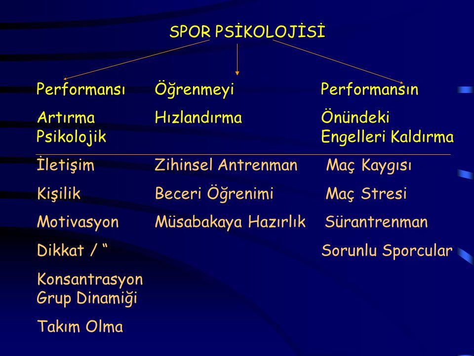 SPOR PSİKOLOJİSİ Performansı Öğrenmeyi Performansın. Artırma Hızlandırma Önündeki Psikolojik Engelleri Kaldırma.