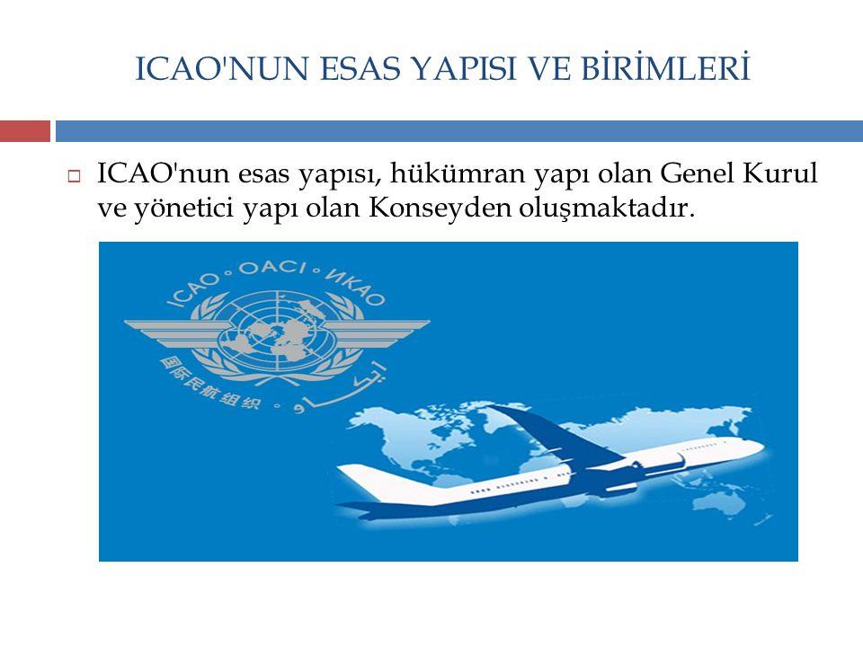 ICAO NUN ESAS YAPISI VE BİRİMLERİ