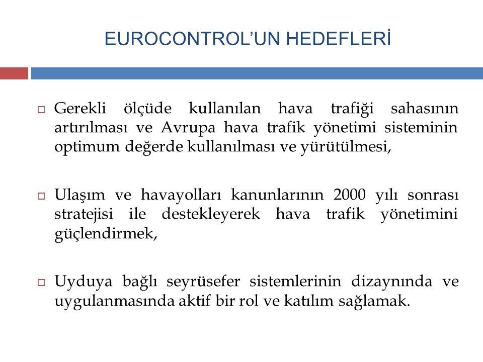 EUROCONTROL'UN HEDEFLERİ