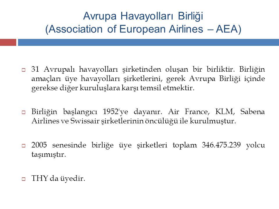 Avrupa Havayolları Birliği (Association of European Airlines – AEA)