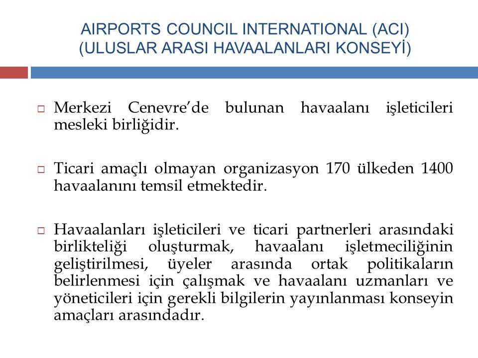 AIRPORTS COUNCIL INTERNATIONAL (ACI) (ULUSLAR ARASI HAVAALANLARI KONSEYİ)