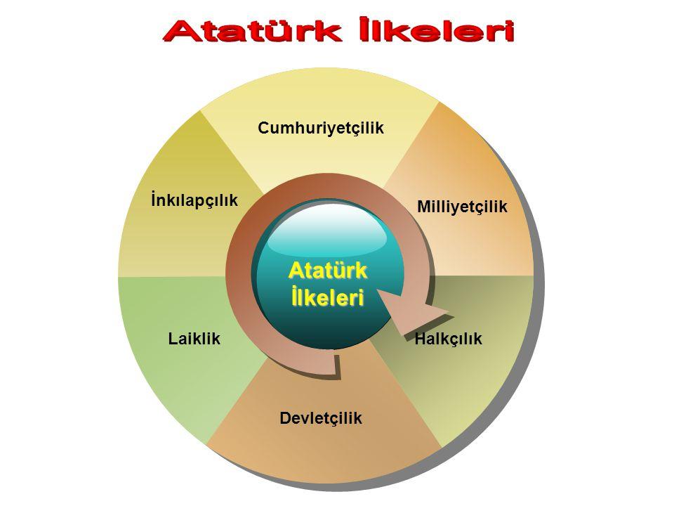 Atatürk İlkeleri Atatürk İlkeleri Cumhuriyetçilik Milliyetçilik