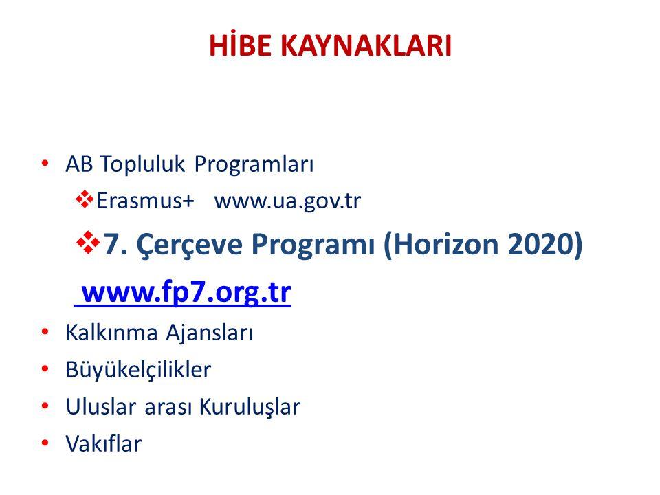 7. Çerçeve Programı (Horizon 2020) www.fp7.org.tr